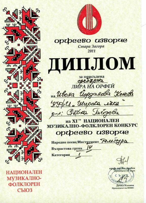 Ивона Кенова - Орфеево Изворче 2011
